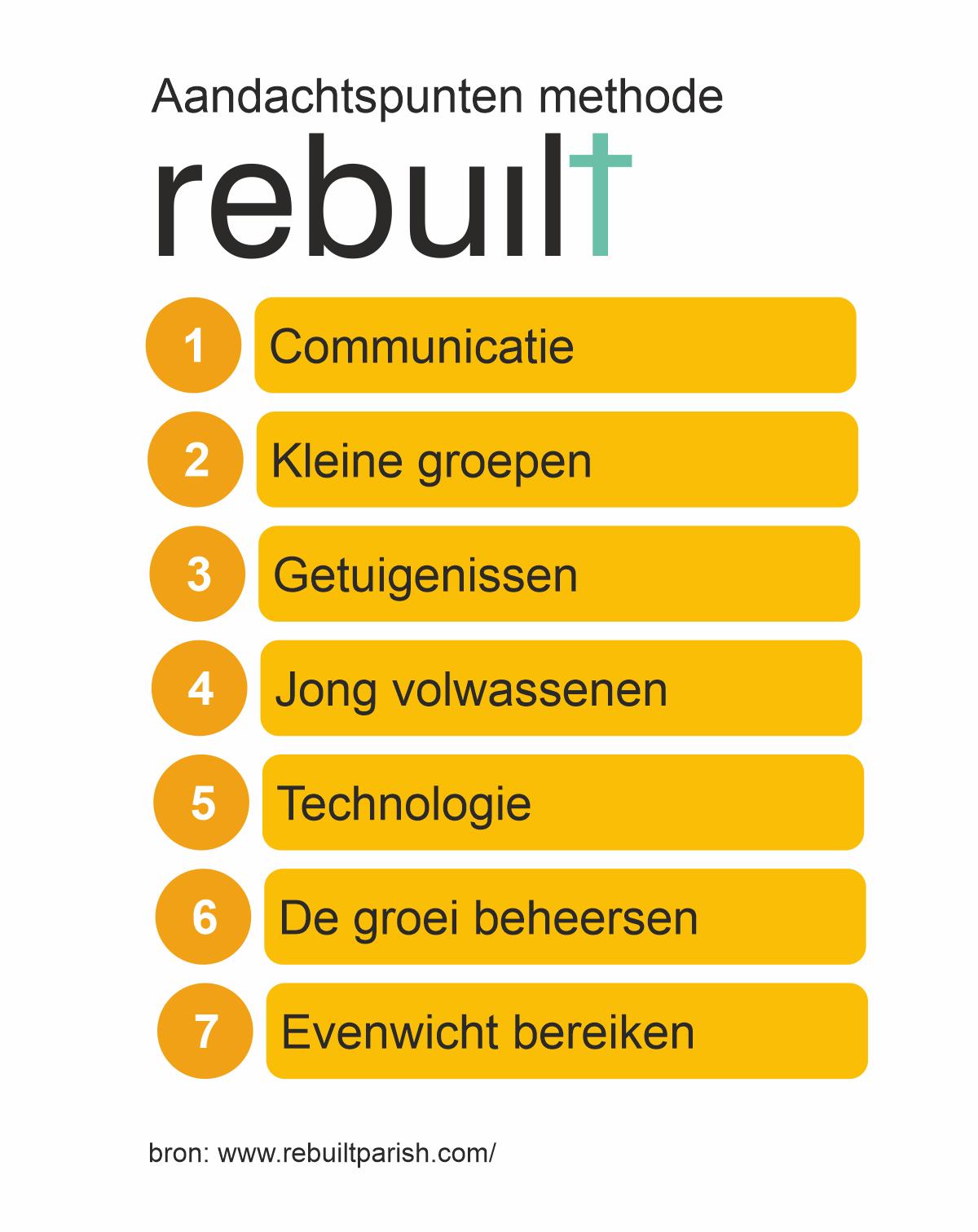 Rebuilt model
